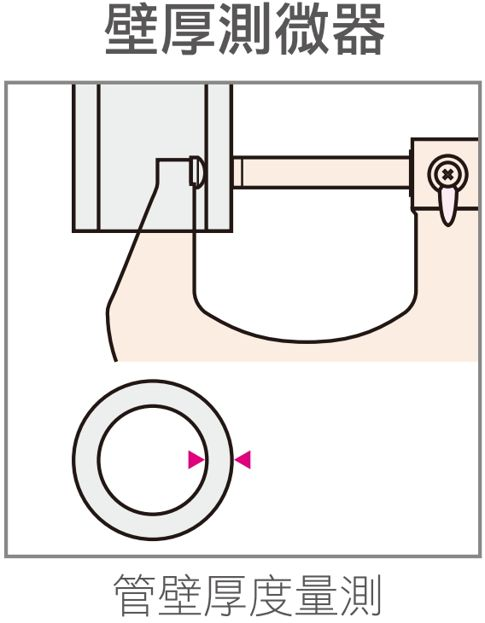 Micrometer-Method2