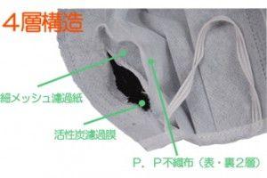 Active Carbon Stretch Mask3