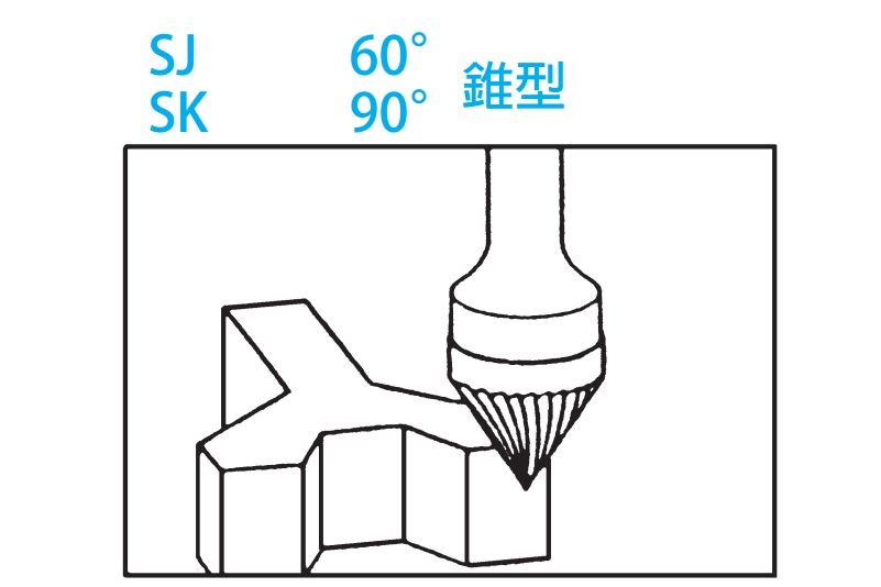 CCL-Model-SJ SK