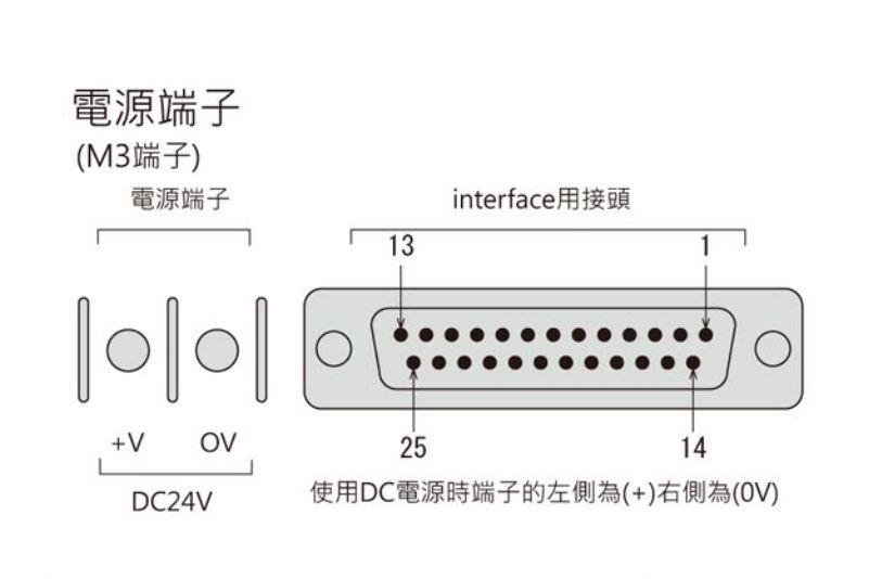 HOKUYO BWF-110-210-6