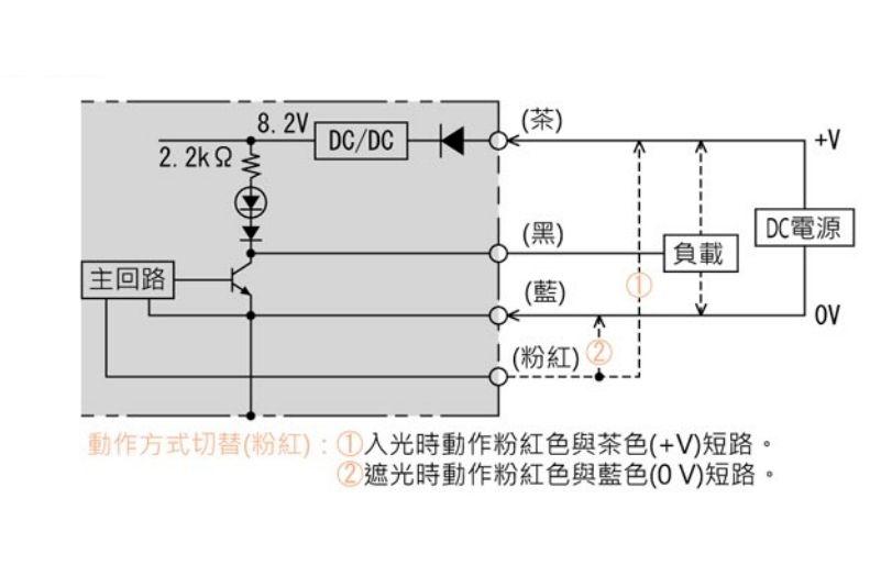 HOKUYO FB-5C-3