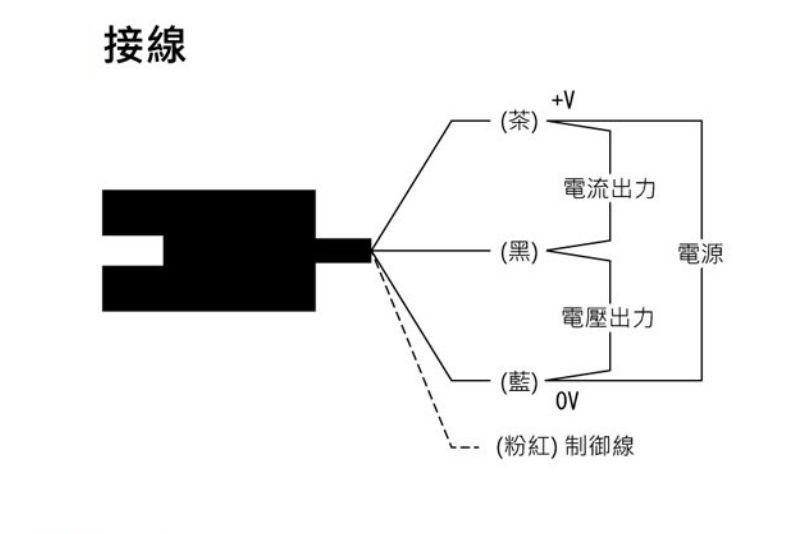 HOKUYO FB-5C-4