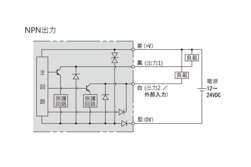 HOKUYO PDF-2
