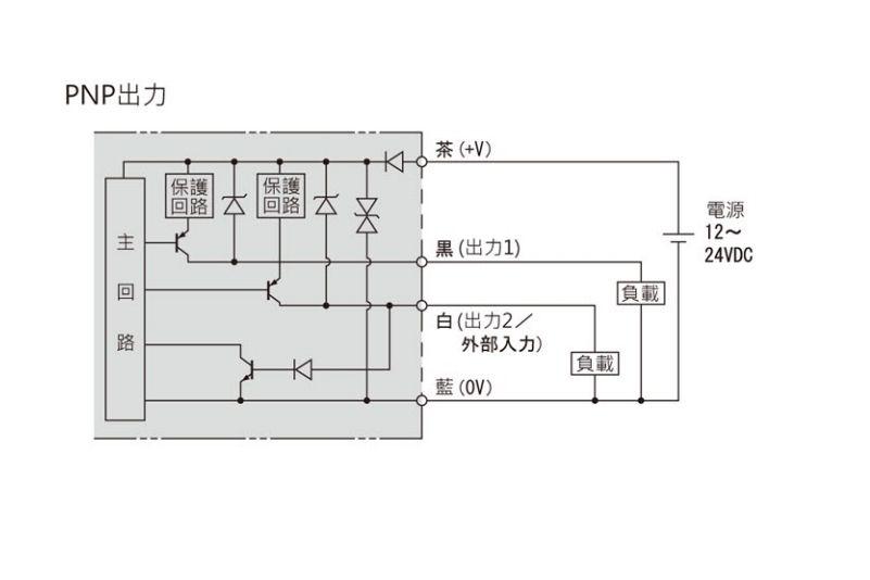 HOKUYO PDF-3