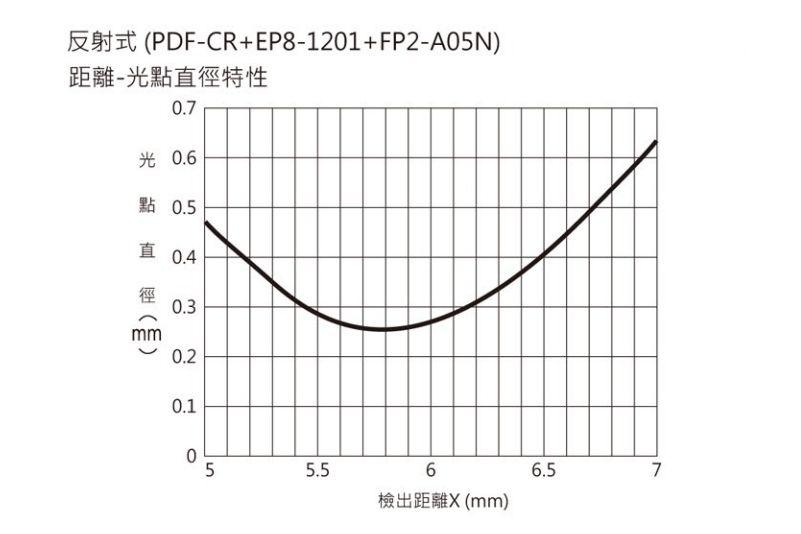 HOKUYO PDF-4