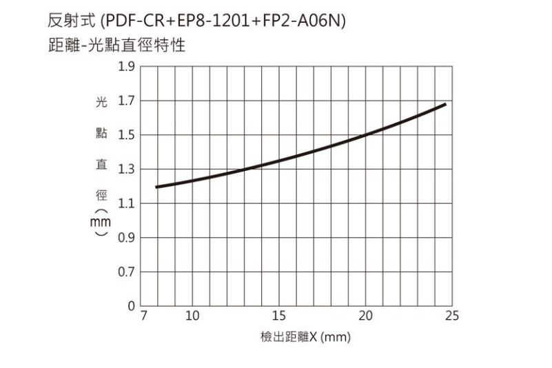 HOKUYO PDF-5