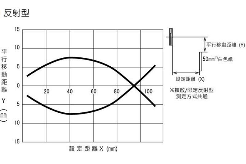 HOKUYO PFX-801-2