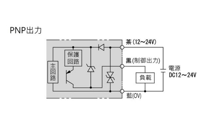 HOKUYO PFX-801-7