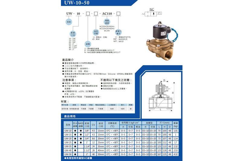 UNI-D UW-25-2