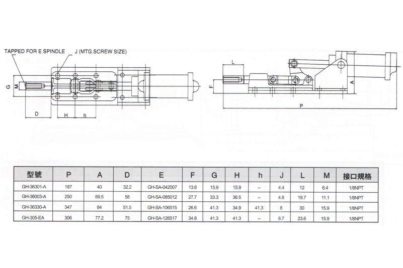 GoodHand GH-36301-A-2