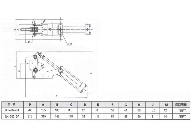 GoodHand GH-702-CA-3