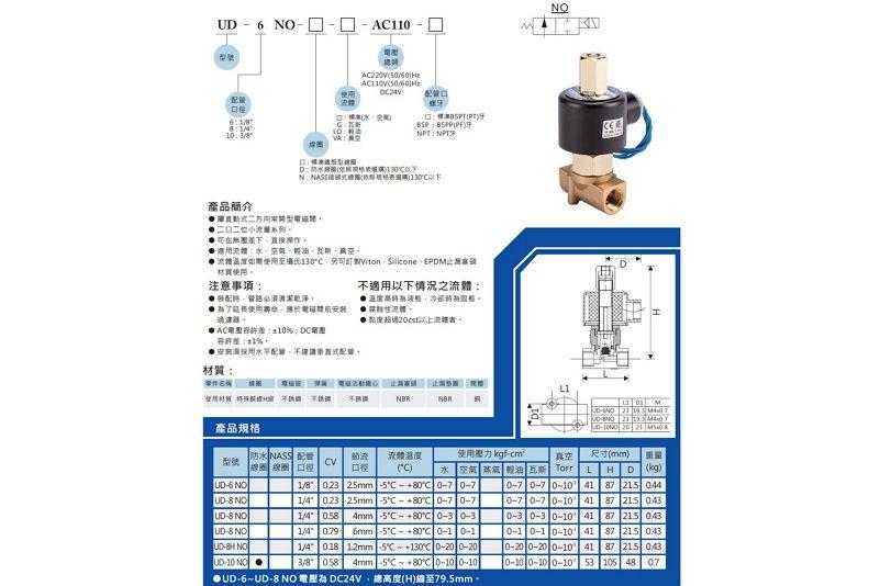 UNID UD-6-NO-2
