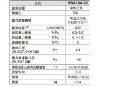 SMC VBA10A-02GN-2