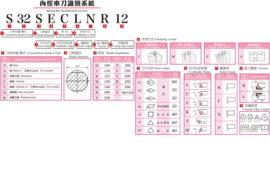 ECHAIN S25R-EWLNR08-2