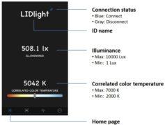 Lux7000K-2